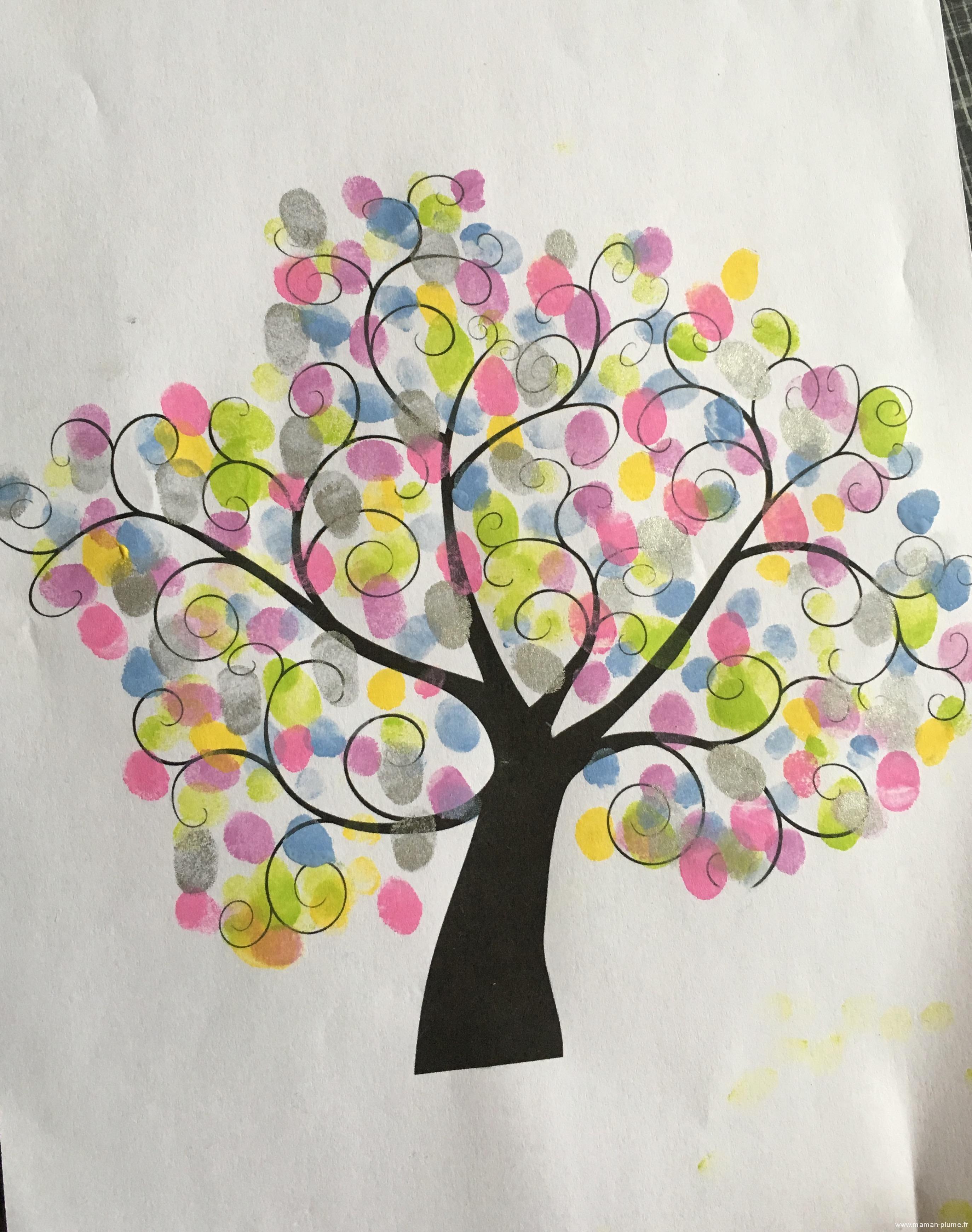 l 39 arbre empreintes le blog de maman plume. Black Bedroom Furniture Sets. Home Design Ideas