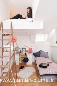 Idées Déco – Aménager une chambre d'enfant sous les combles