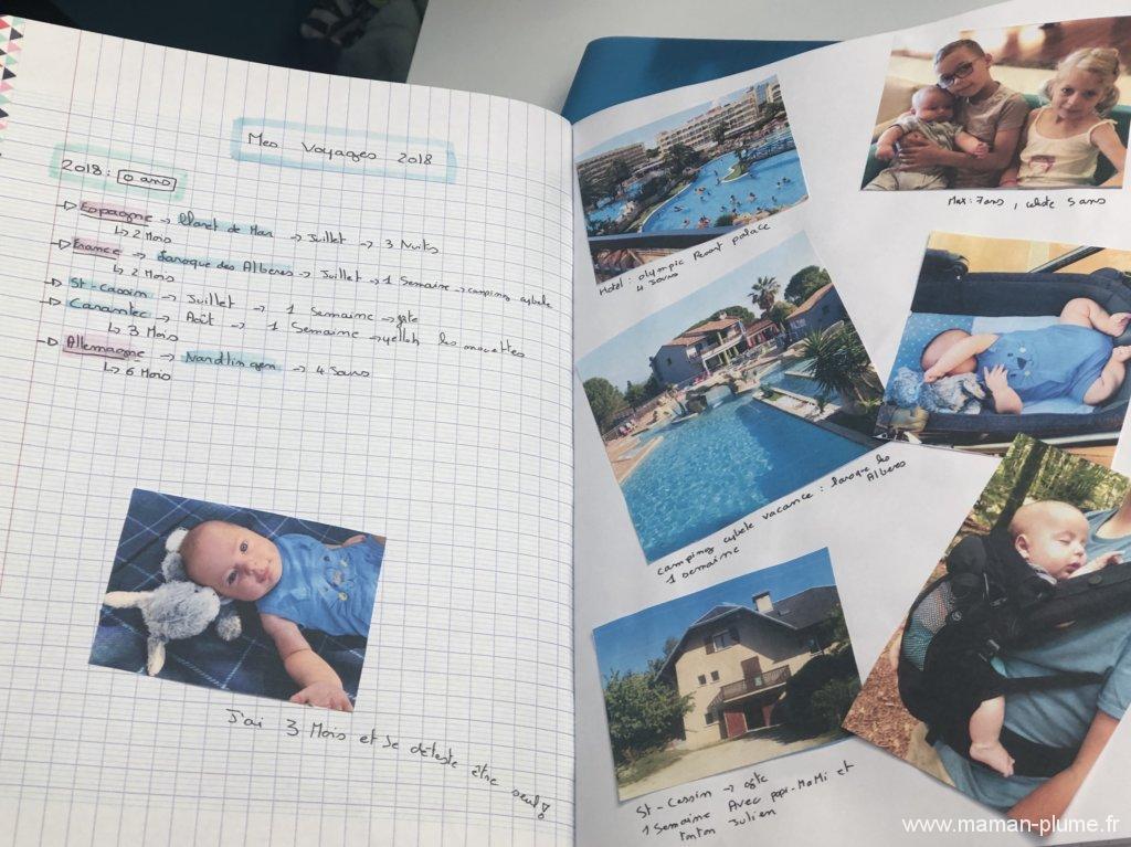 Créer son carnet de voyage, comment et pourquoi ?