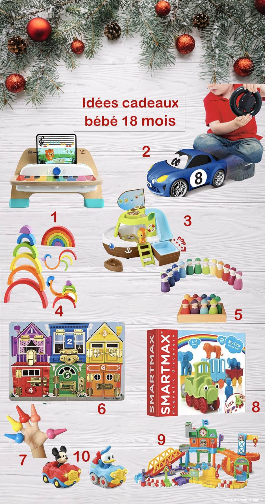 Idées cadeaux pour Bébé Plume, 18 mois